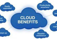 Photo of 8 Benefits Of Cloud Computing