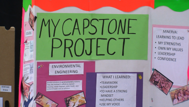 Photo of Major Features Of The Capstone Projects