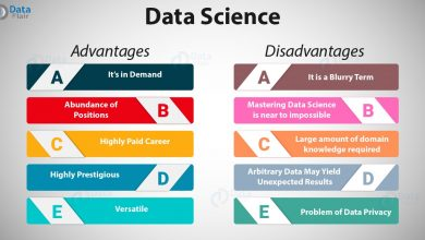 Can I Learn Data Science on My Own from scratch?